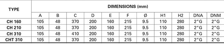 Thông Số Kỹ Thuật Của Pentax CH 160