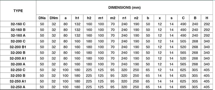 Thông Số Kỹ Thuật Của Pentax CM 32-250A
