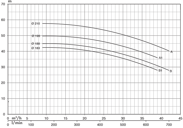 Pentax CM 40-200A - Đặc Tính Kỹ Thuật