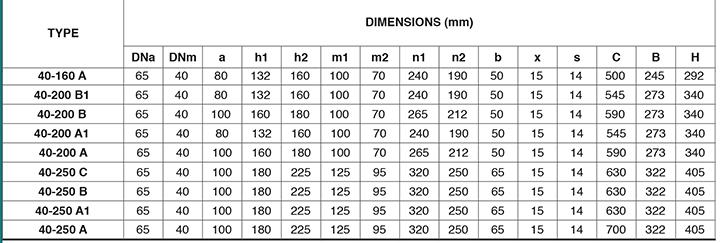 Thông Số Kỹ Thuật Của Pentax CM 40-250A