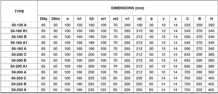 Thông Số Kỹ Thuật Của Pentax CM 50-160A
