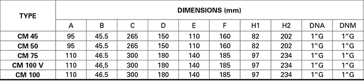Kích Thước Cơ Khí và Các Thông Số Kỹ Thuật của Pentax CM 100 750W/1,0HP 1pha