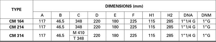 Kích Thước Cơ Khí và Các Thông Số Kỹ Thuật của Pentax CM 214 1,5KW/2,0HP 1pha