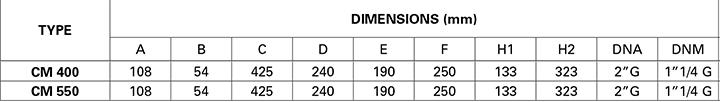 Kích Thước Cơ Khí và Các Thông Số Kỹ Thuật của Pentax CMT 550 4,0KW/5,5HP 3pha