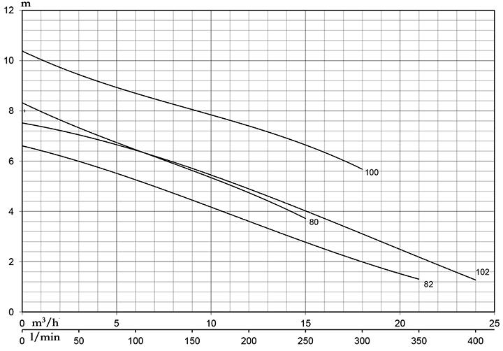 Pentax DG 100/2 G - Đặc Tính Kỹ Thuật