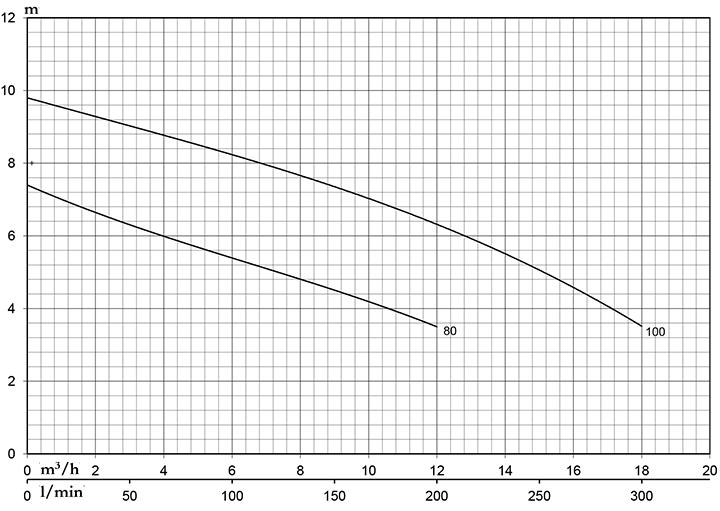 Pentax DX 80/2 G - Đặc Tính Kỹ Thuật